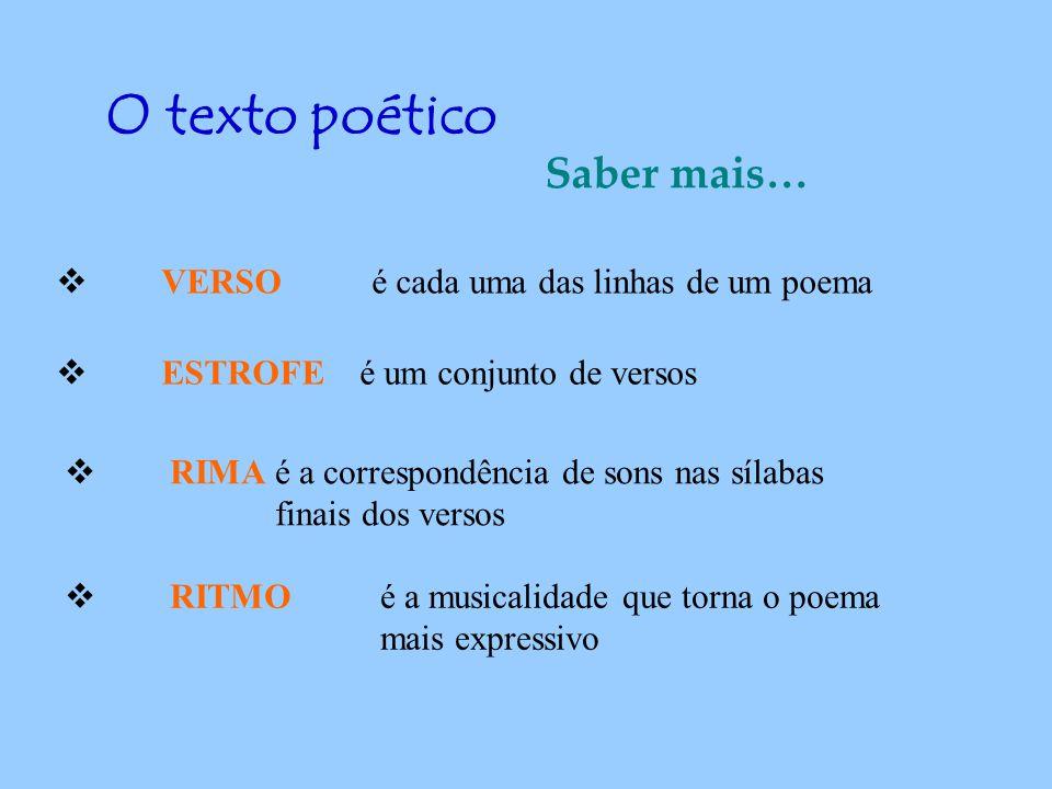 O texto poético Saber mais…  VERSO é cada uma das linhas de um poema  ESTROFE é um conjunto de versos  RIMA é a correspondência de sons nas sílabas