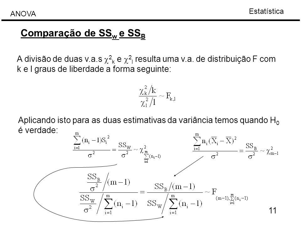 Estatística ANOVA 11 Comparação de SS w e SS B A divisão de duas v.a.s  2 k e  2 l resulta uma v.a. de distribuição F com k e l graus de liberdade a