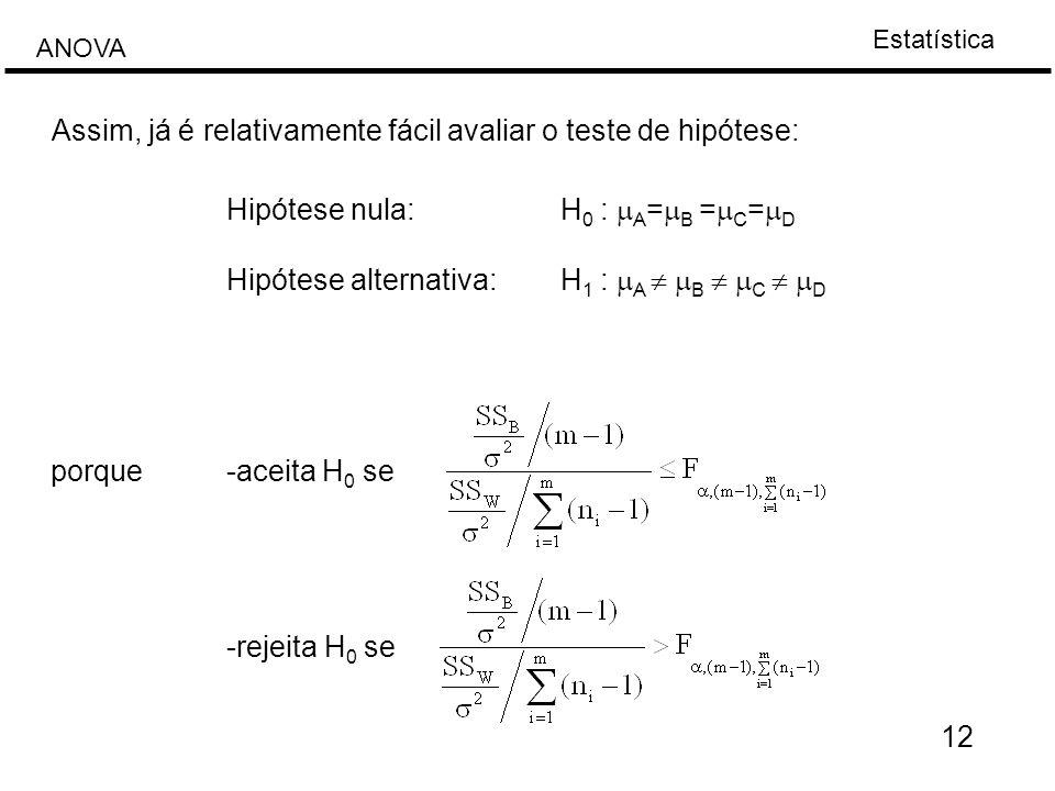 Estatística ANOVA 12 Assim, já é relativamente fácil avaliar o teste de hipótese: H 0 :  A =  B =  C =  D Hipótese nula: Hipótese alternativa: H 1