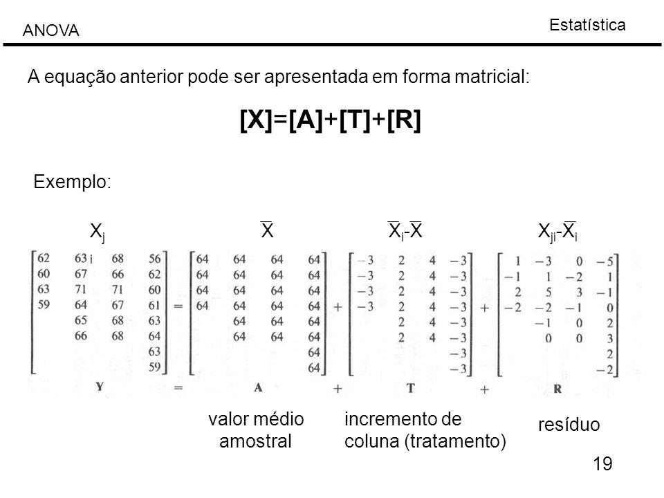 Estatística ANOVA 19 A equação anterior pode ser apresentada em forma matricial: [X]=[A]+[T]+[R] Exemplo: XjiXji XX i -XX ji -X i valor médio amostral