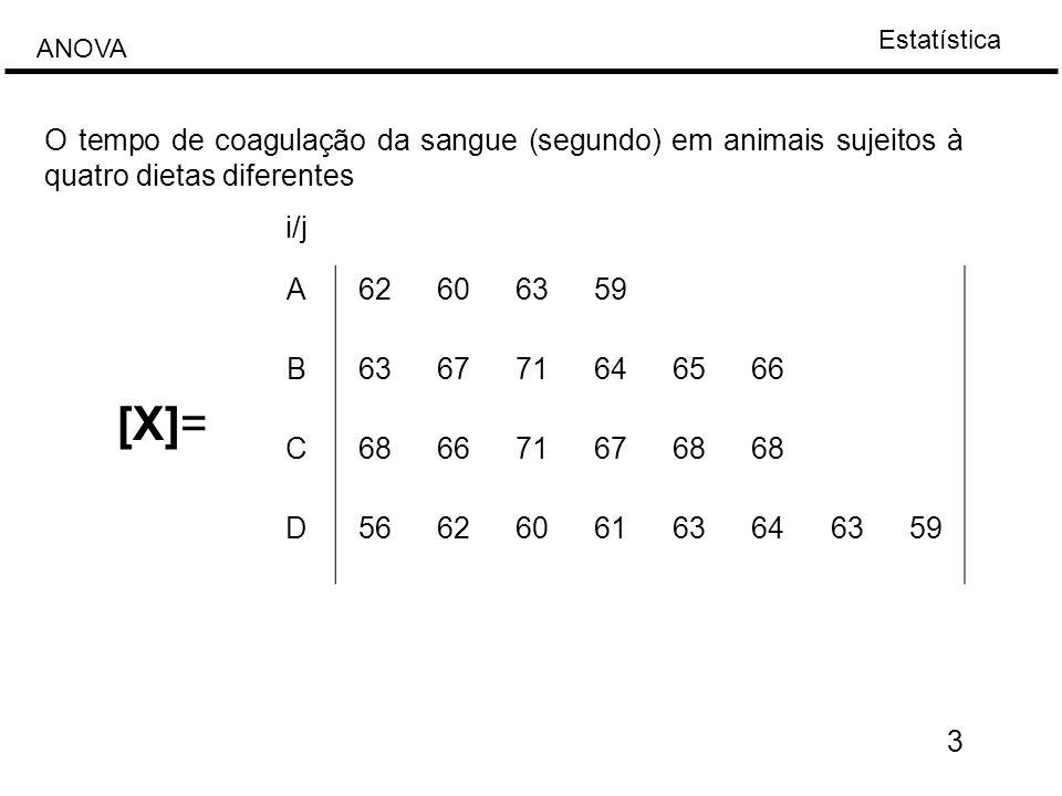 Estatística ANOVA 3 O tempo de coagulação da sangue (segundo) em animais sujeitos à quatro dietas diferentes [X]= A62606359 B636771646566 C6866716768