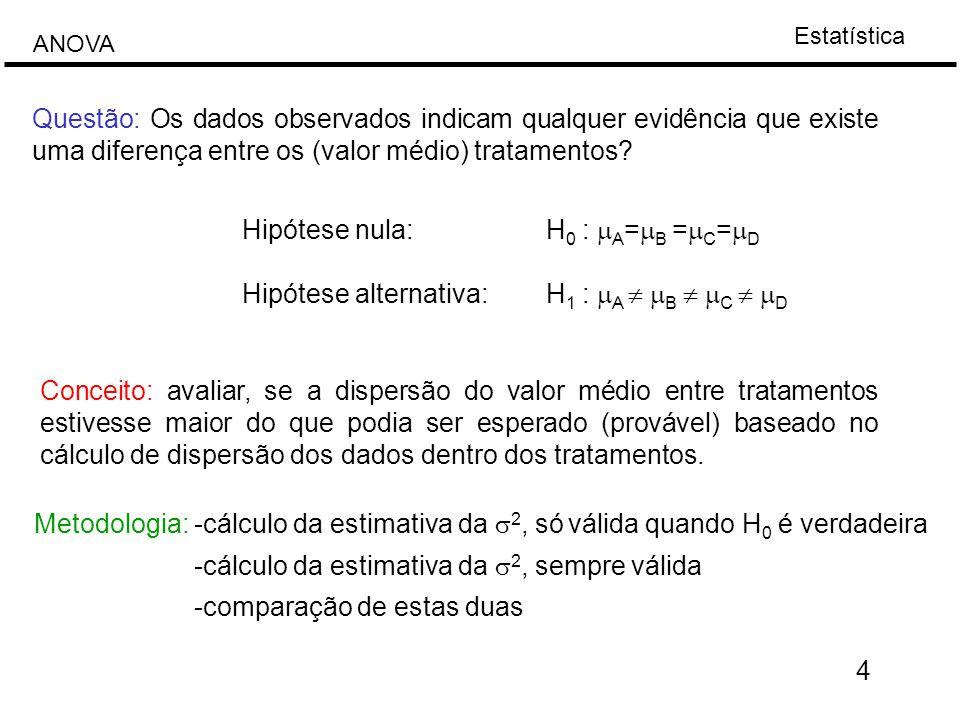 Estatística ANOVA 5 Cálculo de estimativa da  2, sempre válida- within sample sum of squares (soma dos quadrados dentro da amostra), SS W A média amostral de tratamento i obtenha-se: Variância amostral de tratamento i: i=1, 2,...,m