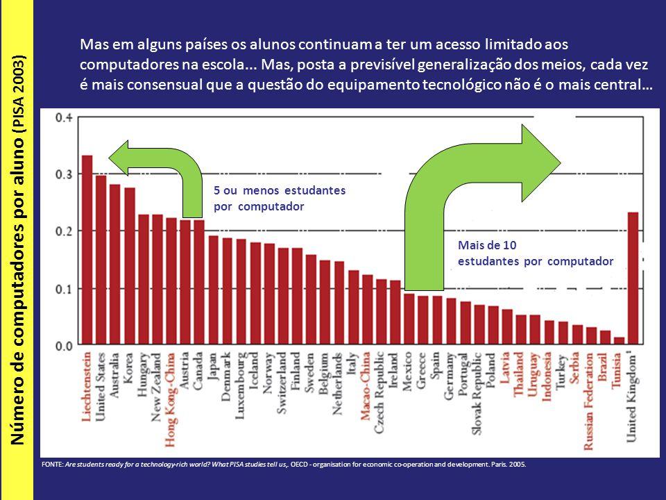 Mas em alguns países os alunos continuam a ter um acesso limitado aos computadores na escola...