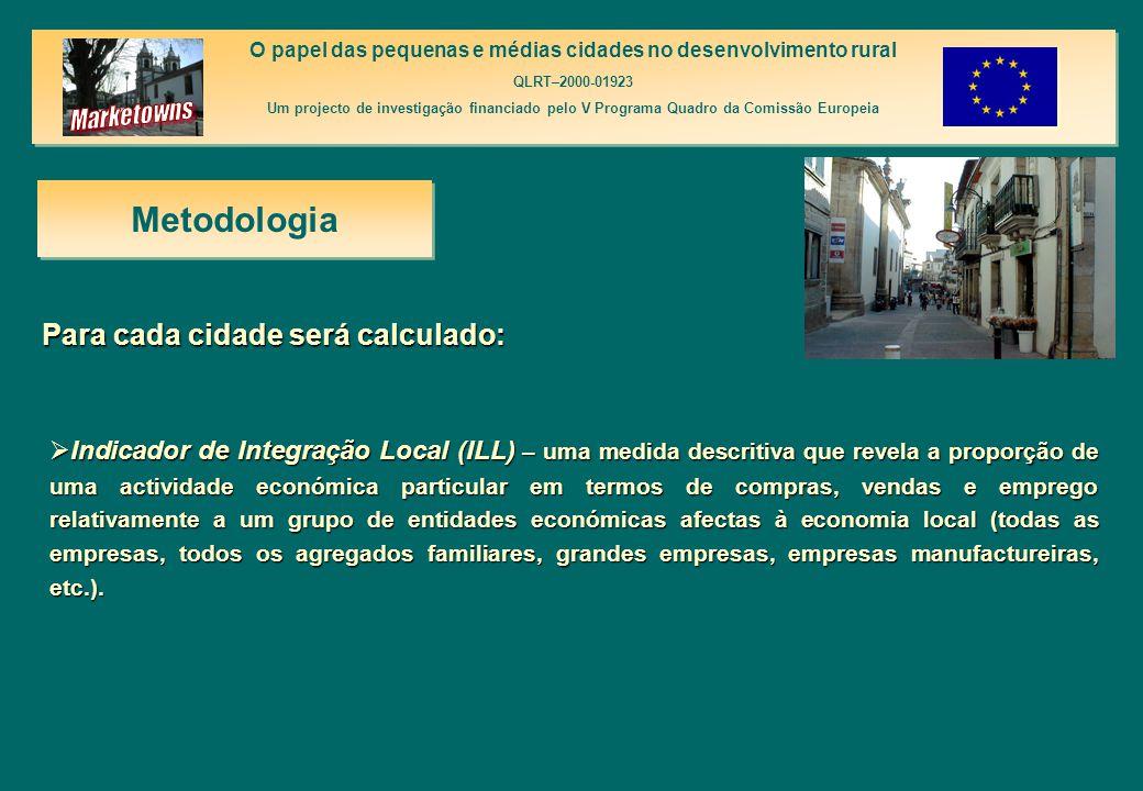 O papel das pequenas e médias cidades no desenvolvimento rural QLRT–2000-01923 Um projecto de investigação financiado pelo V Programa Quadro da Comissão Europeia O papel das pequenas e médias cidades no desenvolvimento rural QLRT–2000-01923 Um projecto de investigação financiado pelo V Programa Quadro da Comissão Europeia  Indicador de Integração Local (ILL) – uma medida descritiva que revela a proporção de uma actividade económica particular em termos de compras, vendas e emprego relativamente a um grupo de entidades económicas afectas à economia local (todas as empresas, todos os agregados familiares, grandes empresas, empresas manufactureiras, etc.).