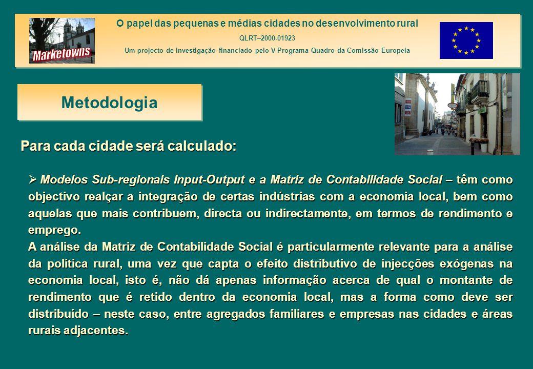 O papel das pequenas e médias cidades no desenvolvimento rural QLRT–2000-01923 Um projecto de investigação financiado pelo V Programa Quadro da Comissão Europeia O papel das pequenas e médias cidades no desenvolvimento rural QLRT–2000-01923 Um projecto de investigação financiado pelo V Programa Quadro da Comissão Europeia  Modelos Sub-regionais Input-Output e a Matriz de Contabilidade Social – têm como objectivo realçar a integração de certas indústrias com a economia local, bem como aquelas que mais contribuem, directa ou indirectamente, em termos de rendimento e emprego.