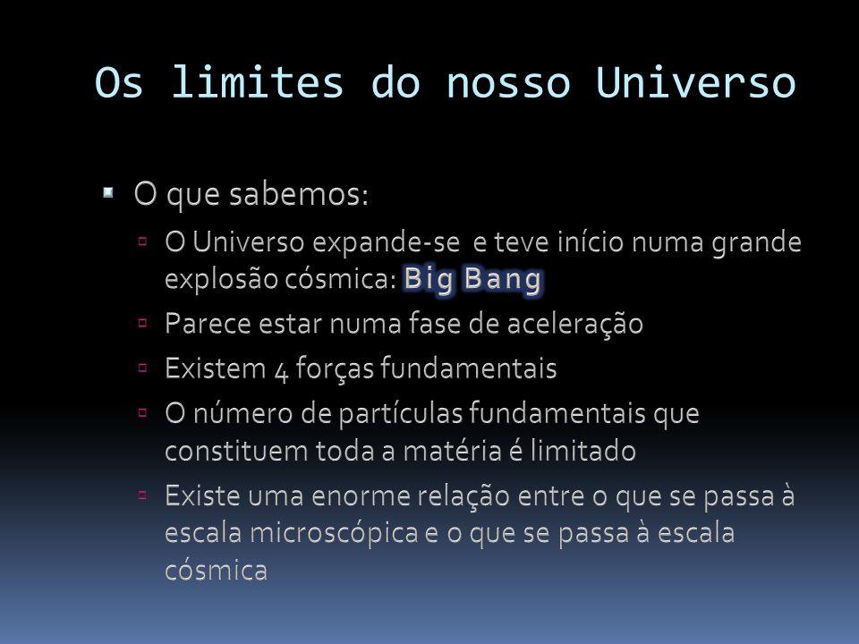 Os limites do nosso Universo