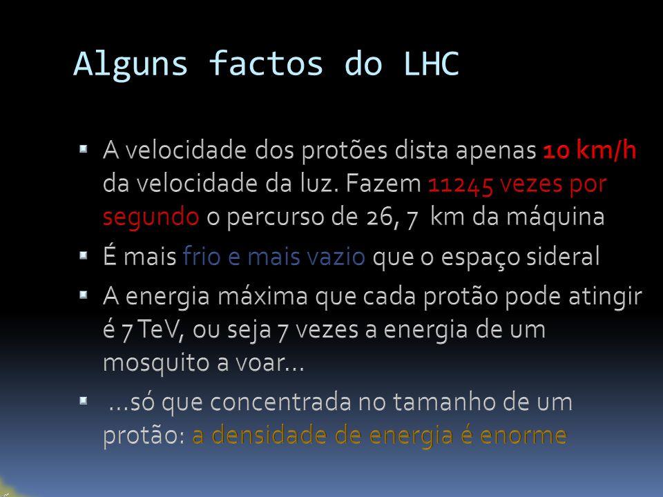 Alguns factos do LHC