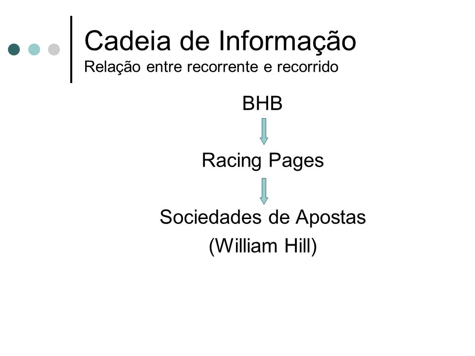 Questões prejudiciais I.A obtenção e a verificação de informação da base de dados II.