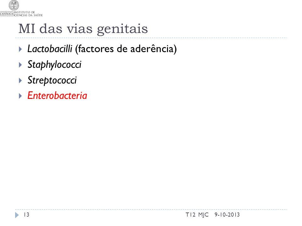 MI das vias genitais  Lactobacilli (factores de aderência)  Staphylococci  Streptococci  Enterobacteria 9-10-201313T12 MJC