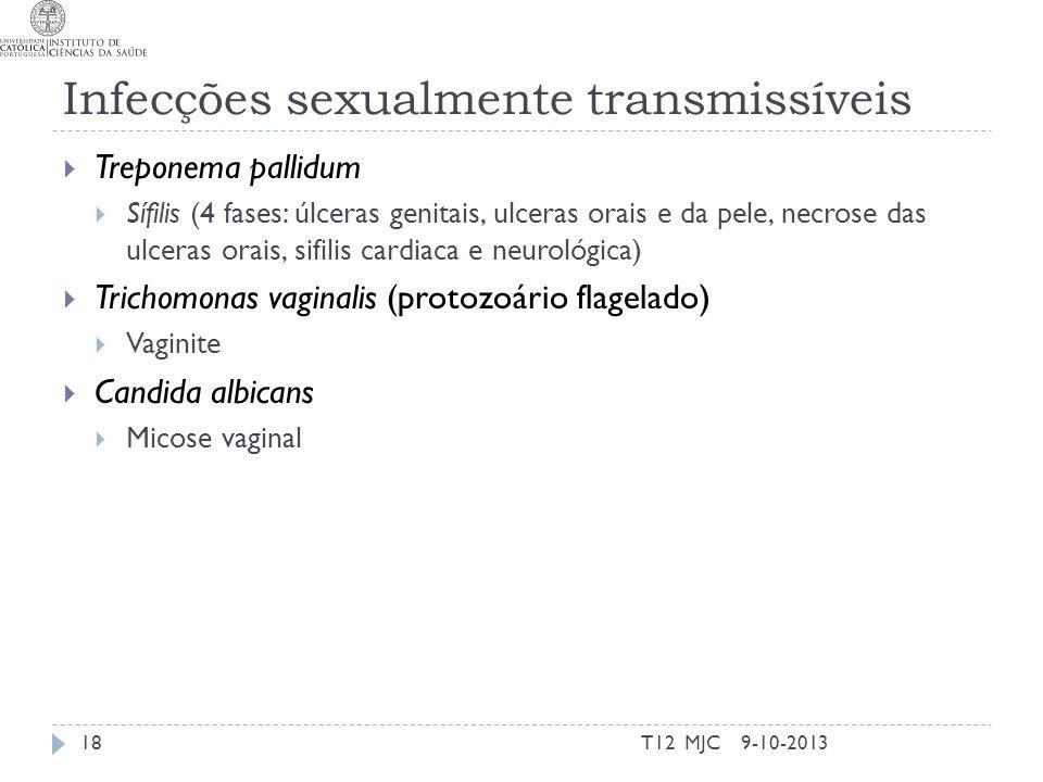 Infecções sexualmente transmissíveis  Treponema pallidum  Sífilis (4 fases: úlceras genitais, ulceras orais e da pele, necrose das ulceras orais, sifilis cardiaca e neurológica)  Trichomonas vaginalis (protozoário flagelado)  Vaginite  Candida albicans  Micose vaginal 9-10-201318T12 MJC