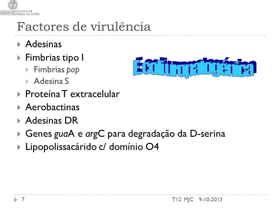 Factores de virulência  Adesinas  Fimbrias tipo I  Fimbrias pap  Adesina S  Proteína T extracelular  Aerobactinas  Adesinas DR  Genes guaA e argC para degradação da D-serina  Lipopolissacárido c/ domínio O4 9-10-20137T12 MJC