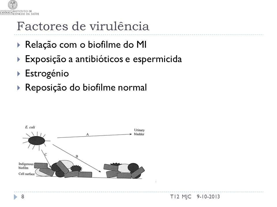 Factores de virulência  Relação com o biofilme do MI  Exposição a antibióticos e espermicida  Estrogénio  Reposição do biofilme normal 9-10-20138T12 MJC