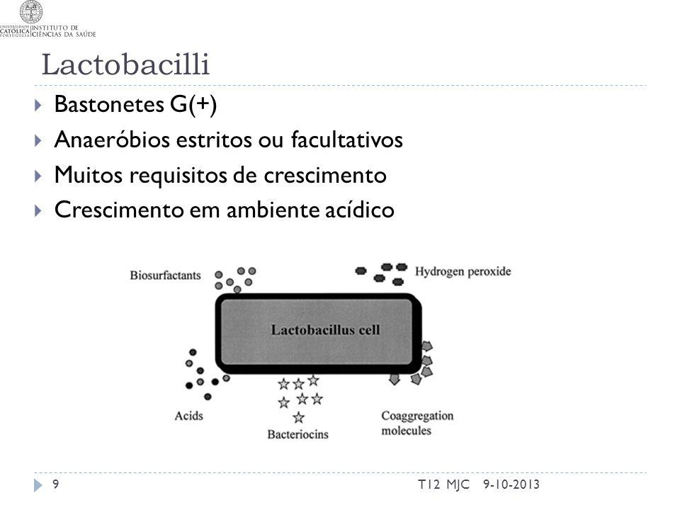Lactobacilli  Bastonetes G(+)  Anaeróbios estritos ou facultativos  Muitos requisitos de crescimento  Crescimento em ambiente acídico 9-10-20139T12 MJC