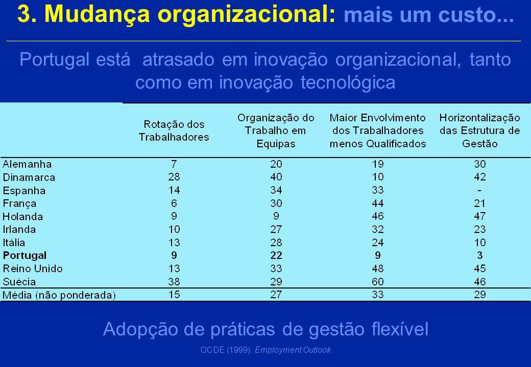 No entanto, em Portugal a excelência co-existe com o fraco desemplenho: Literacia escrita: Resultados para a População entre 20 e 25 anos com ensino secundário Literacia: Resultados para toda a População …uma sociedade dual!
