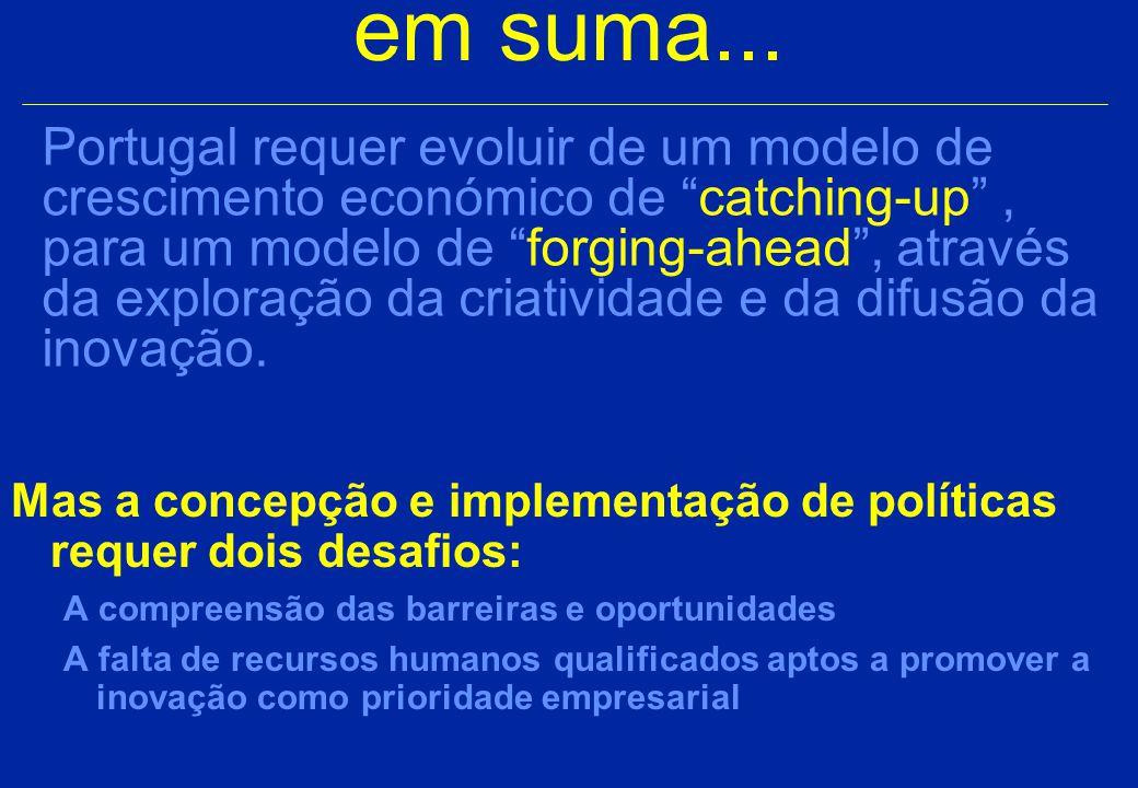 3. Mudança organizacional: mais um custo... Portugal está atrasado em inovação organizacional, tanto como em inovação tecnológica Adopção de práticas
