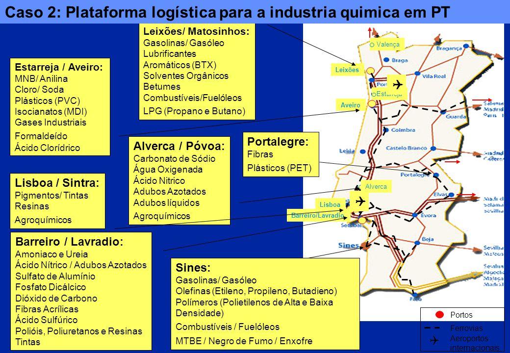 Funcionalidades da Aplicação Monitorização dos Consumos Instantâneos; Análise Estatística; Fácil Adaptação a Alterações do Tarifário (da Energia) e de