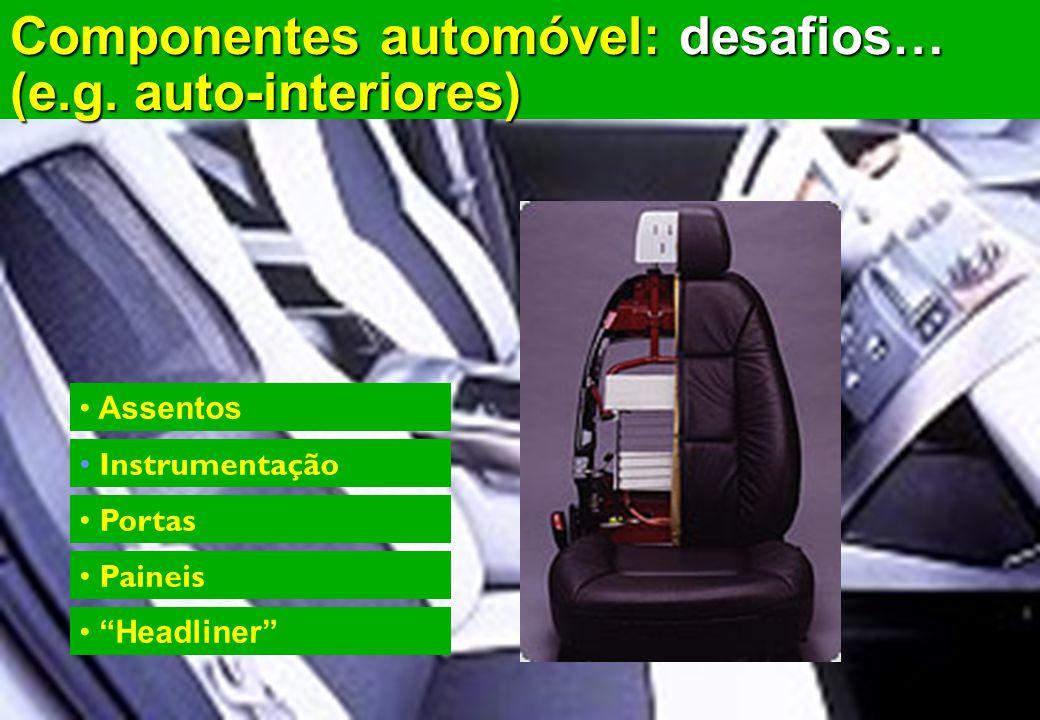 Leixões Estarreja Barreiro/Lavradio Alverca Lisboa Valença Q Q Aveiro Leixões/ Matosinhos: Gasolinas/ Gasóleo Lubrificantes Aromáticos (BTX) Solventes