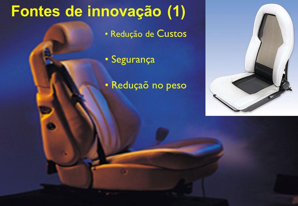 """Componentes automóvel: desafios… (e.g. auto-interiores) Portas """"Headliner"""" Paineis Assentos Instrumentação"""