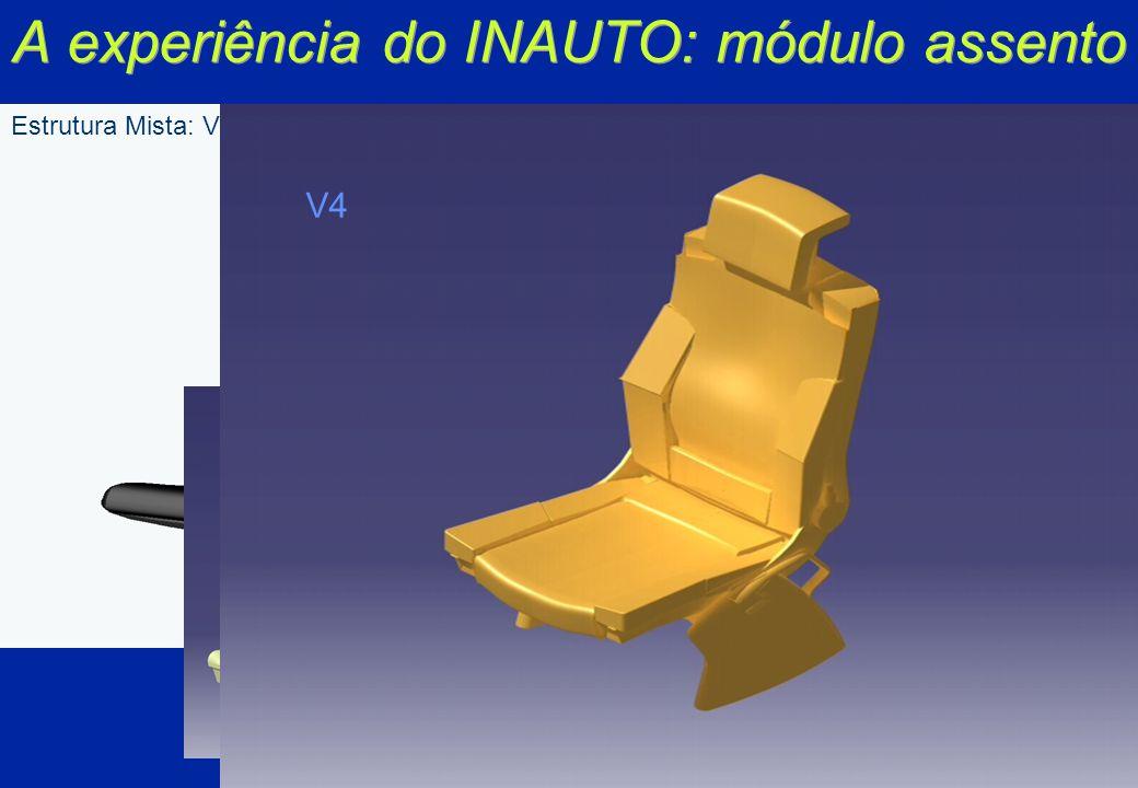 A experiência do INAUTO: módulo assento Superficie Esqueleto Mista