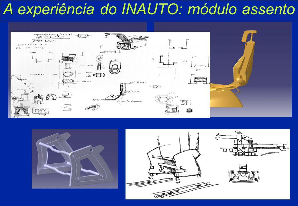 A experiência do INAUTO: módulo assento Estrutura Mista: V1 V2 V3 V4