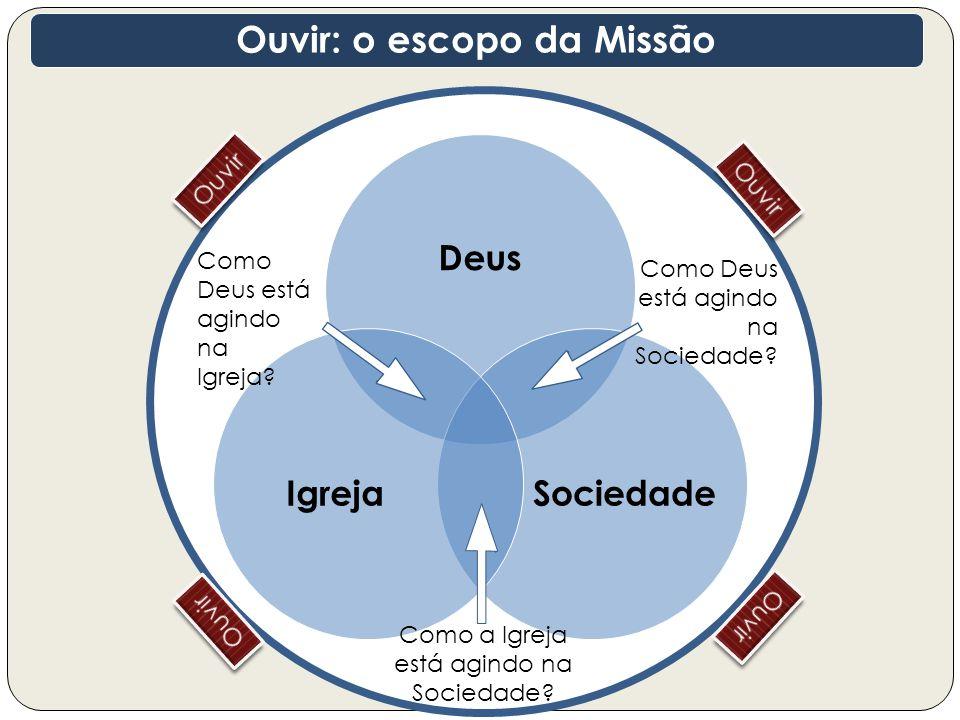 Deus SociedadeIgreja Como Deus está agindo na Sociedade? Como a Igreja está agindo na Sociedade? Como Deus está agindo na Igreja? Ouvir: o escopo da M