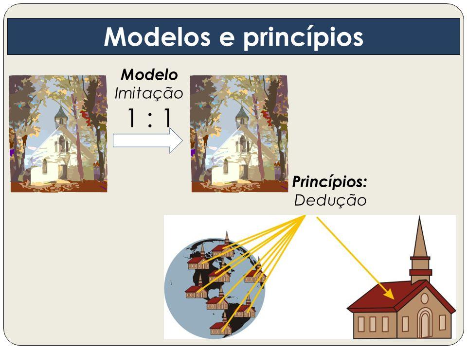 Modelo Imitação 1 : 1 Modelos e princípios Princípios: Dedução