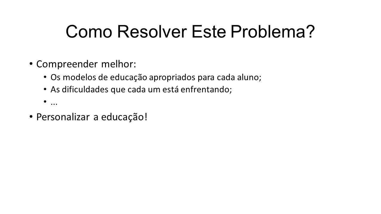 Como Resolver Este Problema? Compreender melhor: Os modelos de educação apropriados para cada aluno; As dificuldades que cada um está enfrentando;...