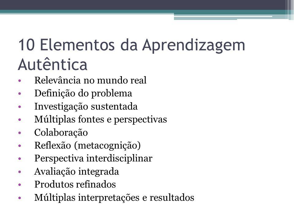 10 Elementos da Aprendizagem Autêntica Relevância no mundo real Definição do problema Investigação sustentada Múltiplas fontes e perspectivas Colaboração Reflexão (metacognição) Perspectiva interdisciplinar Avaliação integrada Produtos refinados Múltiplas interpretações e resultados