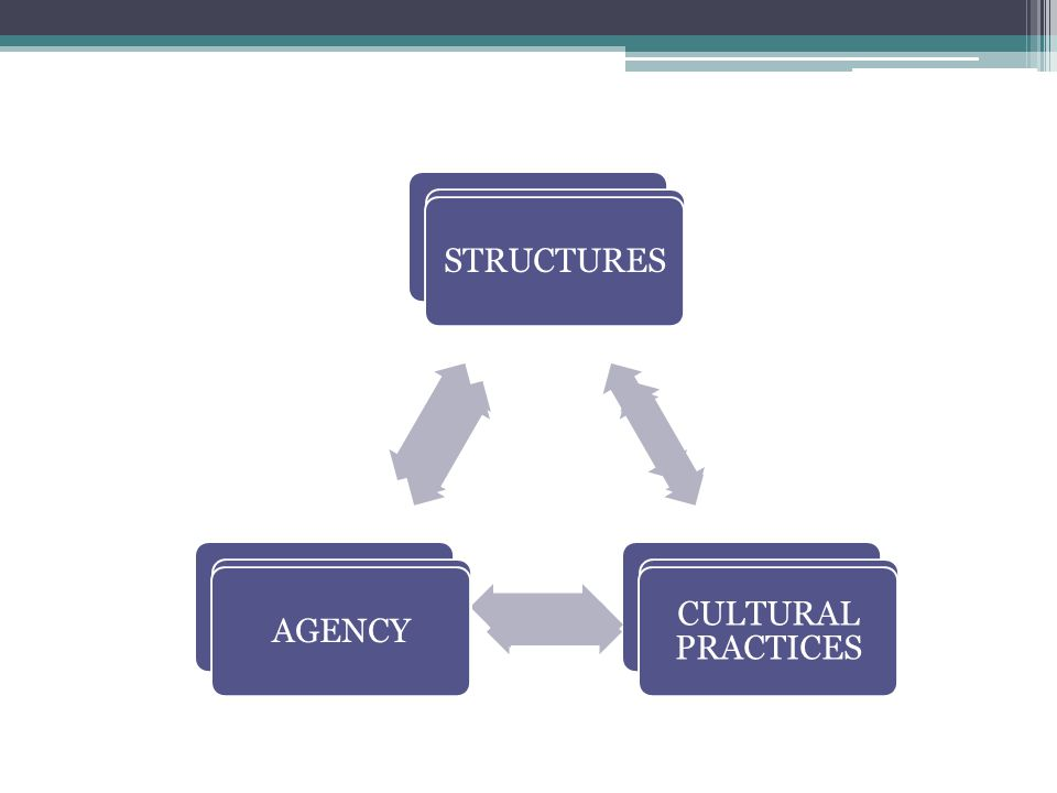 STRUCTURES CULTURAL PRACTICES AGENCYSTRUCTURES CULTURAL PRACTICES AGENCYSTRUCTURES CULTURAL PRACTICES AGENCY