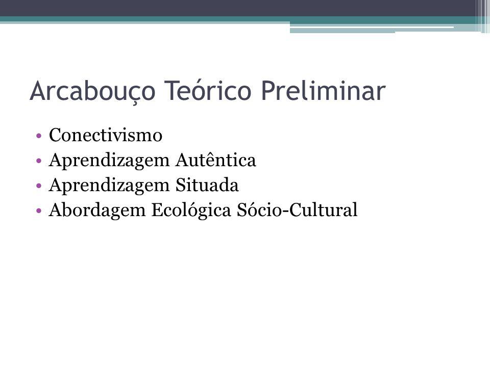 Arcabouço Teórico Preliminar Conectivismo Aprendizagem Autêntica Aprendizagem Situada Abordagem Ecológica Sócio-Cultural