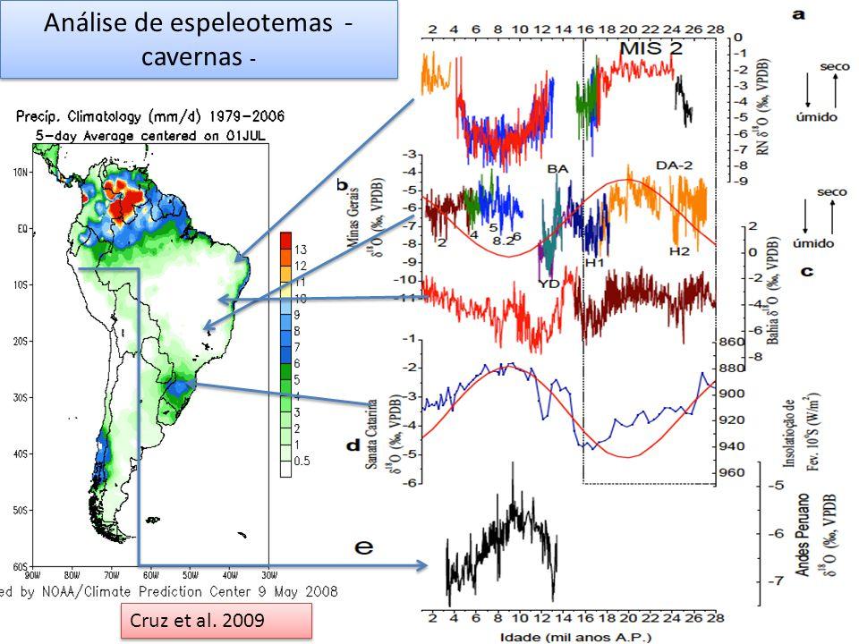 Cruz et al. 2009 Análise de espeleotemas - cavernas -