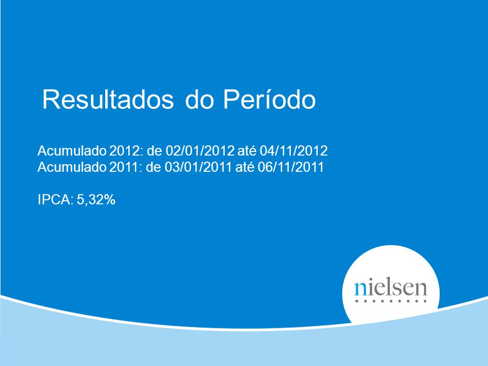 4 Copyright © 2012 The Nielsen Company. Confidential and proprietary. Resultados do Período Acumulado 2012: de 02/01/2012 até 04/11/2012 Acumulado 201