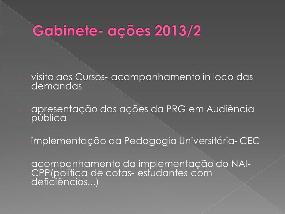- visita aos Cursos- acompanhamento in loco das demandas - apresentação das ações da PRG em Audiência pública - implementação da Pedagogia Universitár