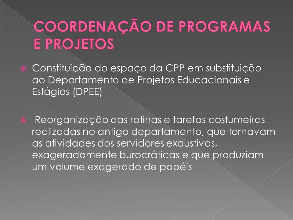  Constituição do espaço da CPP em substituição ao Departamento de Projetos Educacionais e Estágios (DPEE)  Reorganização das rotinas e tarefas costu