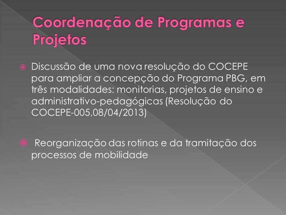  Discussão de uma nova resolução do COCEPE para ampliar a concepção do Programa PBG, em três modalidades: monitorias, projetos de ensino e administrativo-pedagógicas (Resolução do COCEPE-005,08/04/2013)  Reorganização das rotinas e da tramitação dos processos de mobilidade