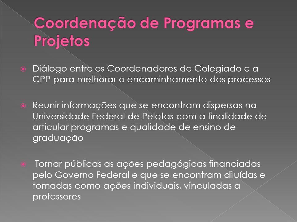  Diálogo entre os Coordenadores de Colegiado e a CPP para melhorar o encaminhamento dos processos  Reunir informações que se encontram dispersas na