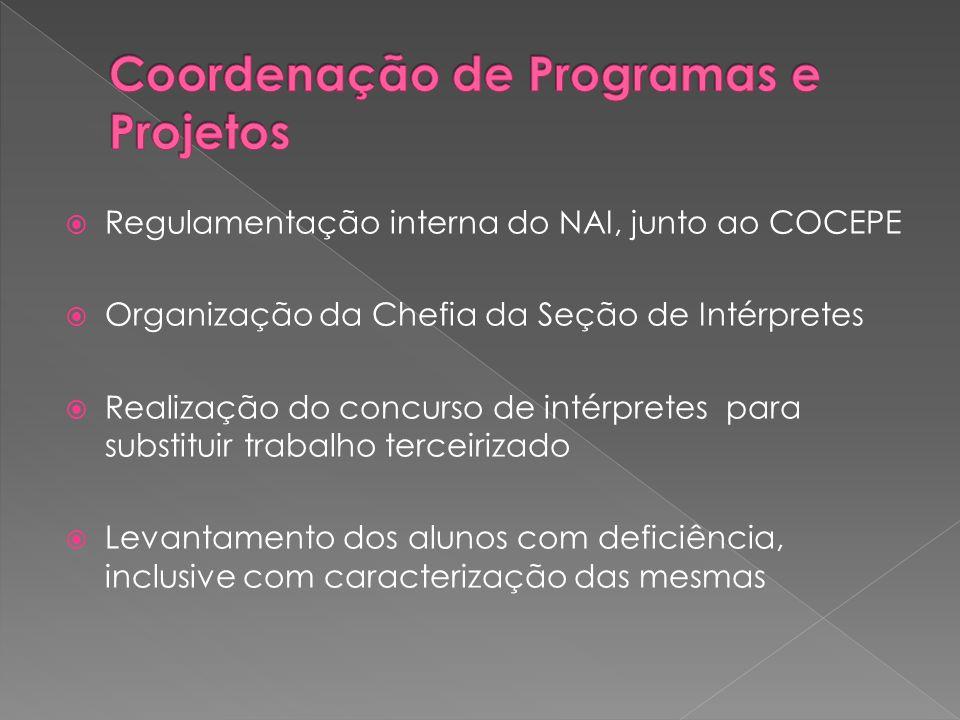  Regulamentação interna do NAI, junto ao COCEPE  Organização da Chefia da Seção de Intérpretes  Realização do concurso de intérpretes para substitu