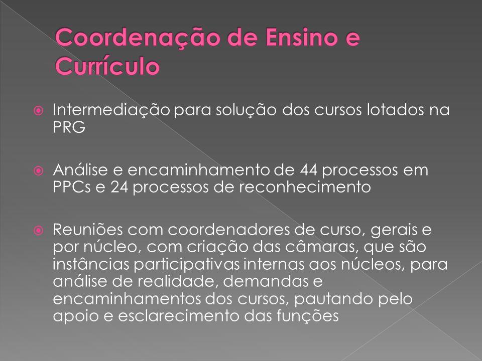  Intermediação para solução dos cursos lotados na PRG  Análise e encaminhamento de 44 processos em PPCs e 24 processos de reconhecimento  Reuniões