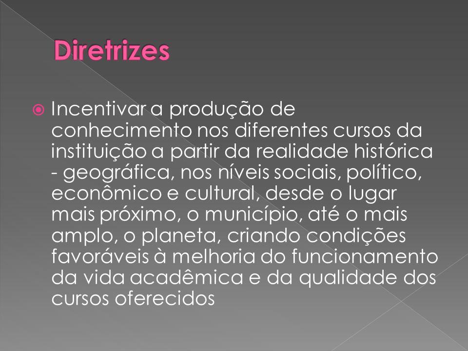  Incentivar a produção de conhecimento nos diferentes cursos da instituição a partir da realidade histórica - geográfica, nos níveis sociais, polític