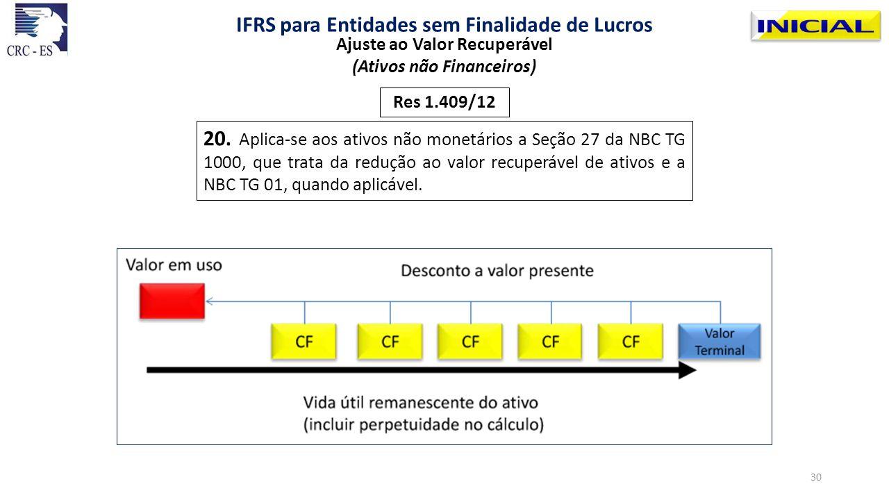 IFRS para Entidades sem Finalidade de Lucros Ajuste ao Valor Recuperável (Ativos não Financeiros) 20. Aplica-se aos ativos não monetários a Seção 27 d