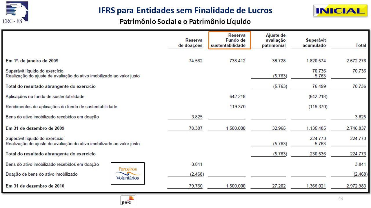 Patrimônio Social e o Patrimônio Líquido IFRS para Entidades sem Finalidade de Lucros 43