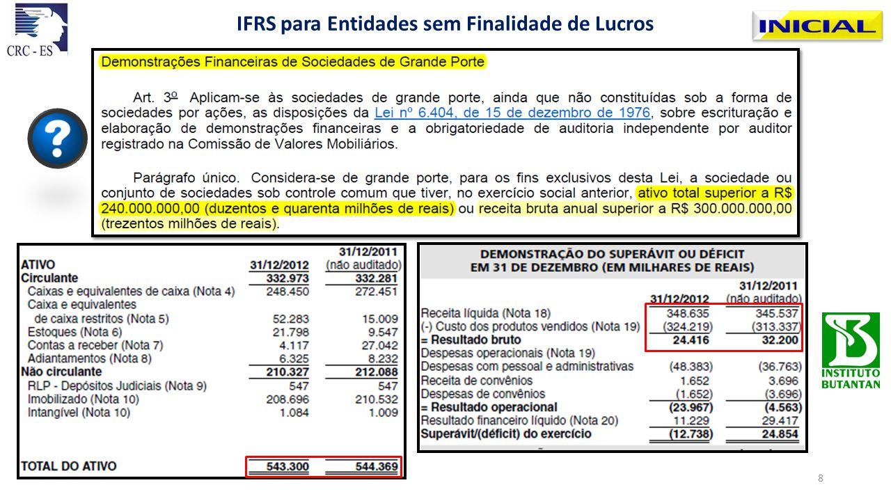 IFRS para Entidades sem Finalidade de Lucros Trabalho Voluntário 19