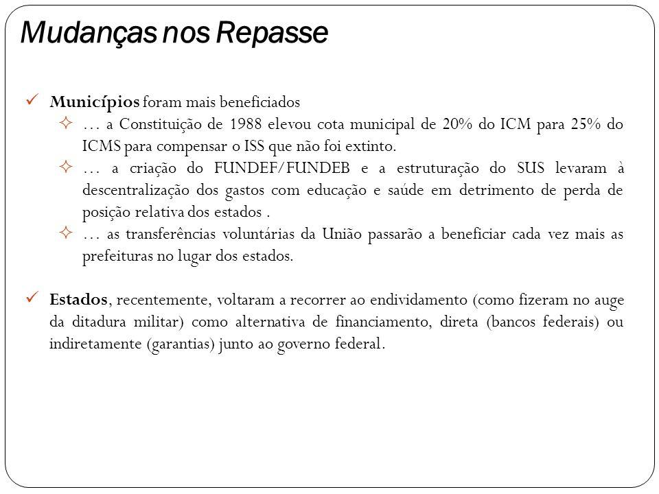 Municípios foram mais beneficiados  … a Constituição de 1988 elevou cota municipal de 20% do ICM para 25% do ICMS para compensar o ISS que não foi extinto.