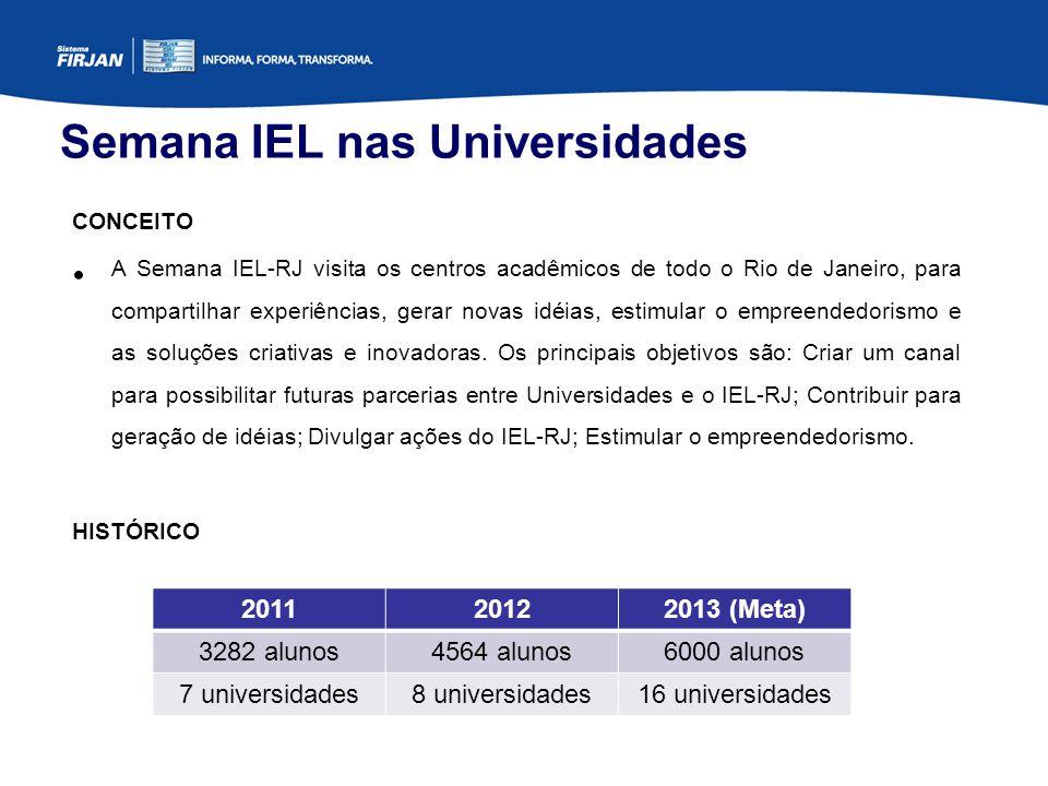 Semana IEL nas Universidades CONCEITO A Semana IEL-RJ visita os centros acadêmicos de todo o Rio de Janeiro, para compartilhar experiências, gerar novas idéias, estimular o empreendedorismo e as soluções criativas e inovadoras.