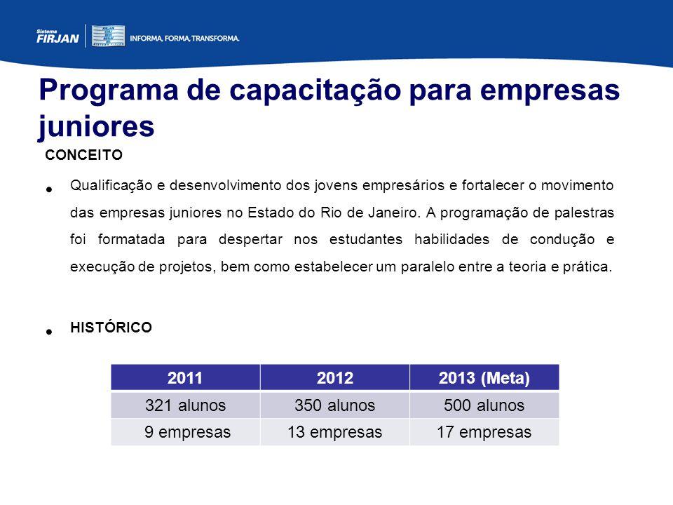 Programa de capacitação para empresas juniores CONCEITO Qualificação e desenvolvimento dos jovens empresários e fortalecer o movimento das empresas juniores no Estado do Rio de Janeiro.