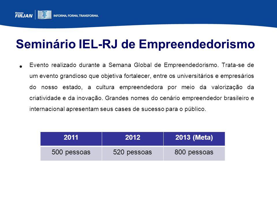 Seminário IEL-RJ de Empreendedorismo Evento realizado durante a Semana Global de Empreendedorismo.