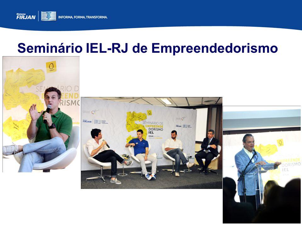 Seminário IEL-RJ de Empreendedorismo
