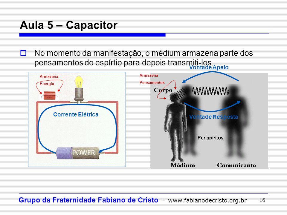 Grupo da Fraternidade Fabiano de Cristo – www.fabianodecristo.org.br 16 Aula 5 – Capacitor Vontade Resposta Corrente Elétrica Vontade Apelo  No momen