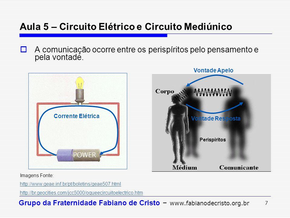 Grupo da Fraternidade Fabiano de Cristo – www.fabianodecristo.org.br 7  A comunicação ocorre entre os perispíritos pelo pensamento e pela vontade. Au