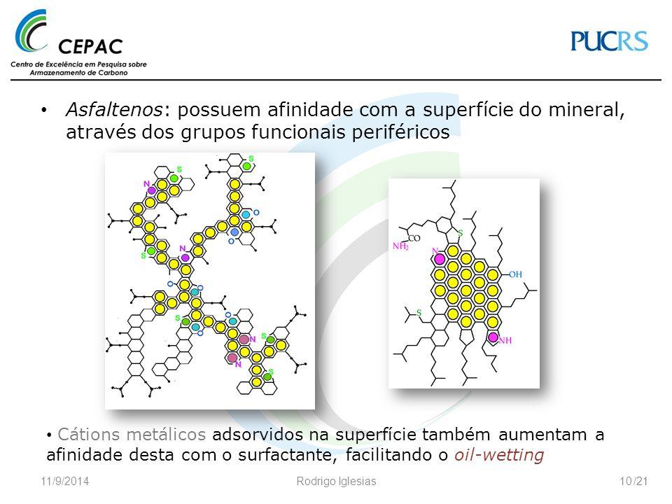 /21 Asfaltenos: possuem afinidade com a superfície do mineral, através dos grupos funcionais periféricos 11/9/2014Rodrigo Iglesias10 Cátions metálicos